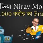 Top 6 banking frauds in India case study