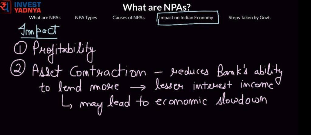 NPA impact on Indian economy photo explained guide to reduce banking frauds in India case study