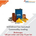ICICI Direct Commodity Derivatives (Terms & Conditions)