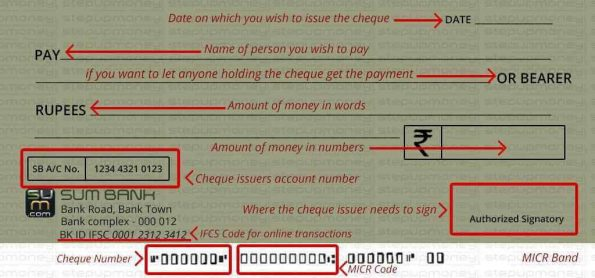 bearer cheque withdrawal rules