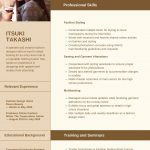Free Template For Job Resume Biodata Format in Word Free Download