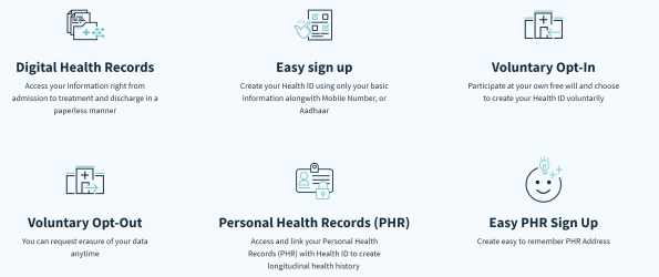 Image of all benefits of unique health card